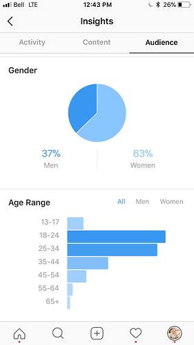 screenshot demographics 1