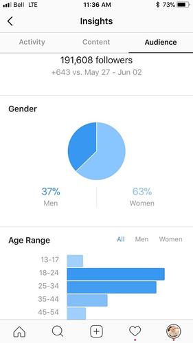 screenshot demographics 3