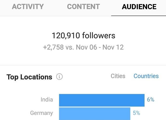 Screenshot_20181120-123253_Instagram