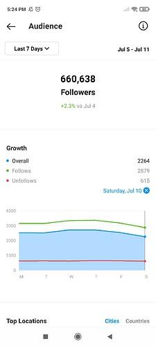 Screenshot_2021-07-12-17-24-04-298_com.instagram.android