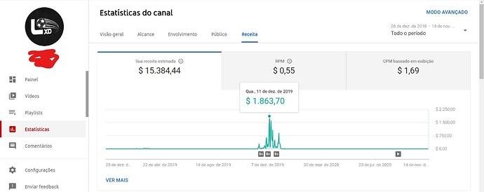 Canal venda ft5