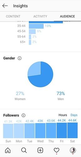 3%20Gender
