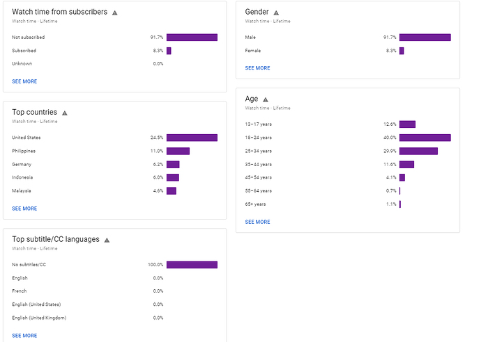 analytics%20area