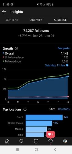 Screenshot_20200112-214956_Instagram