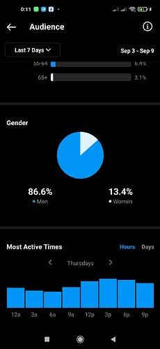 Screenshot_2021-09-11-00-11-05-067_com.instagram.android
