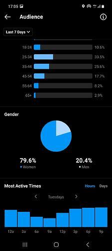 healt men-women