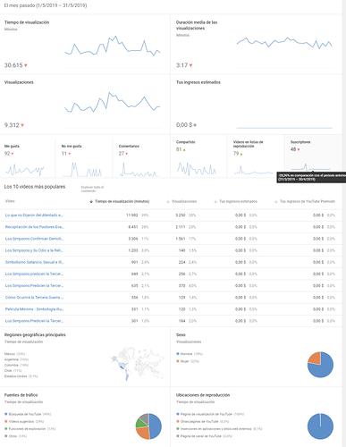 FireShot Capture 025 - Analytics - YouTube - www.youtube.com.png