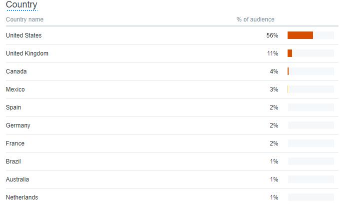 Twitter acc 81 8k (With Gaming/TV og username) - Social
