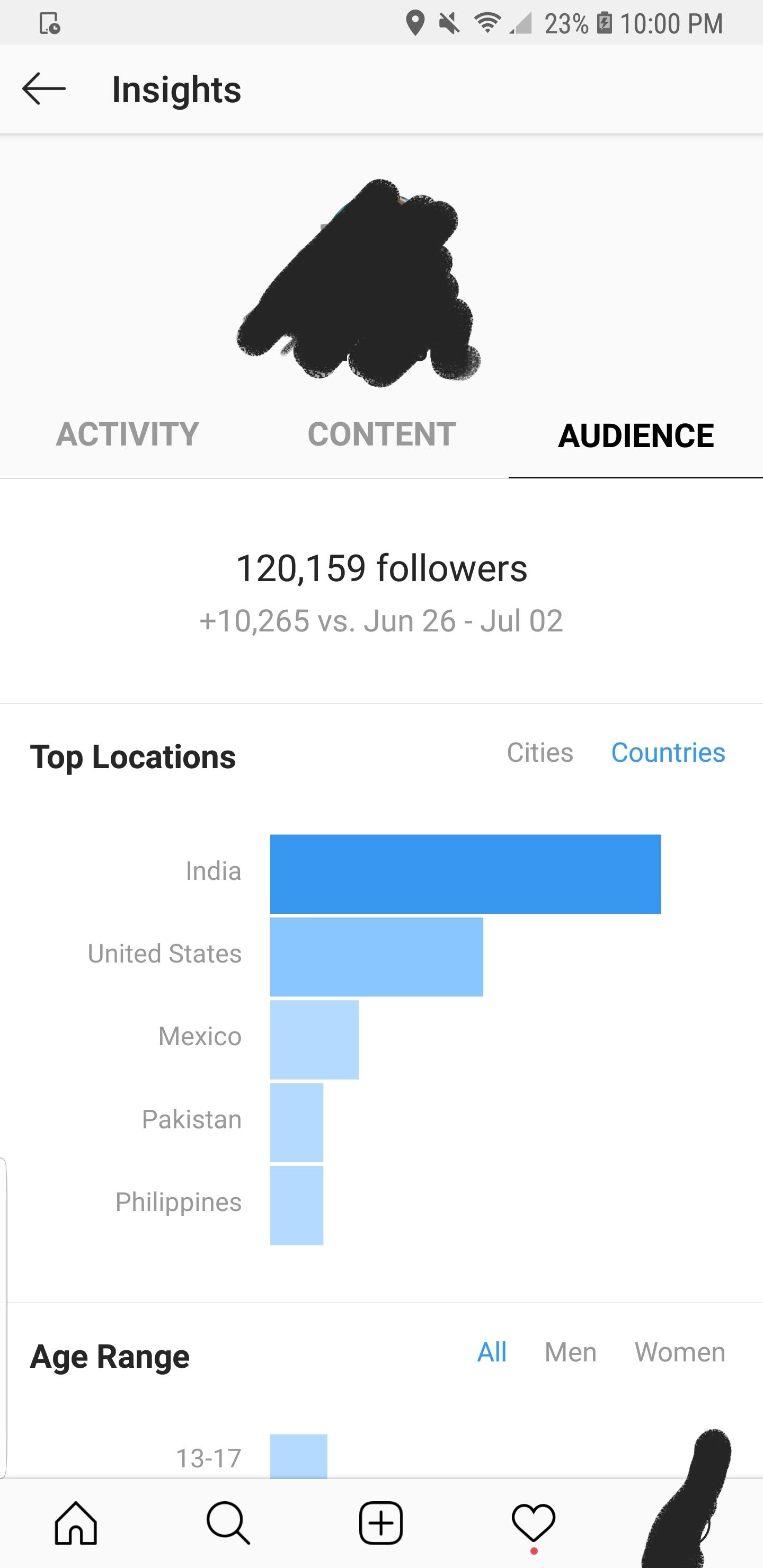 100k Followers On Instagram Free Free Insta N