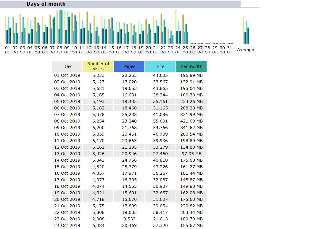 stats-2