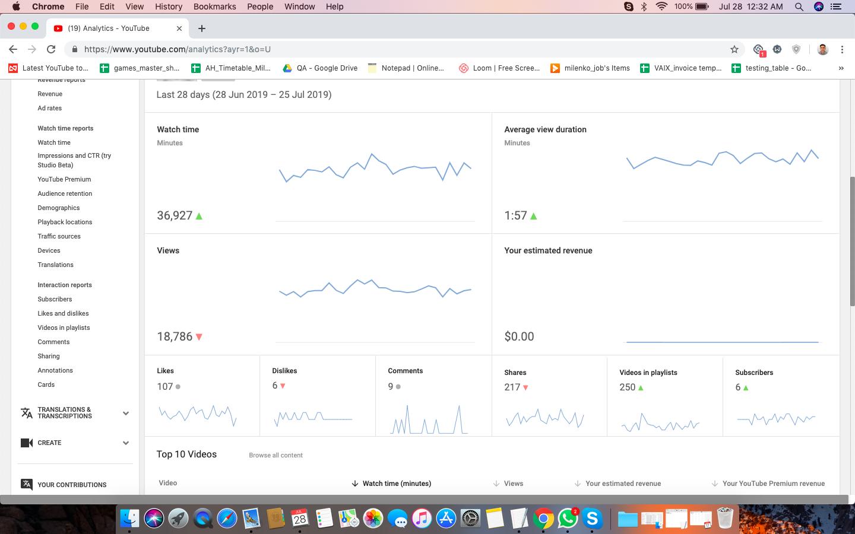 Monetized YouTube Channel - YouTube - SWAPD