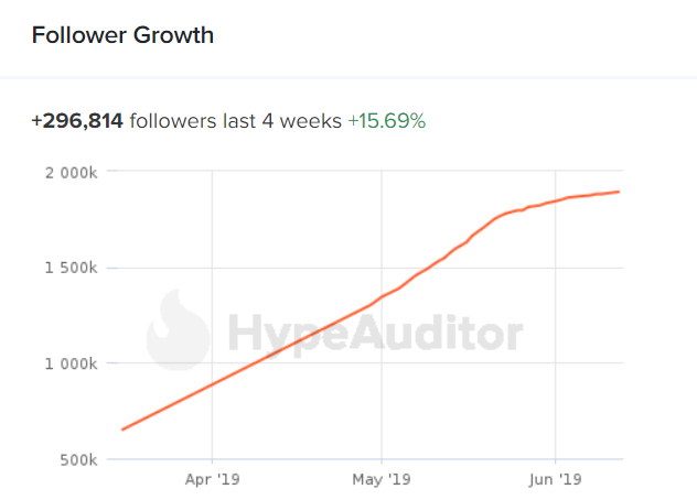 followers%20growth