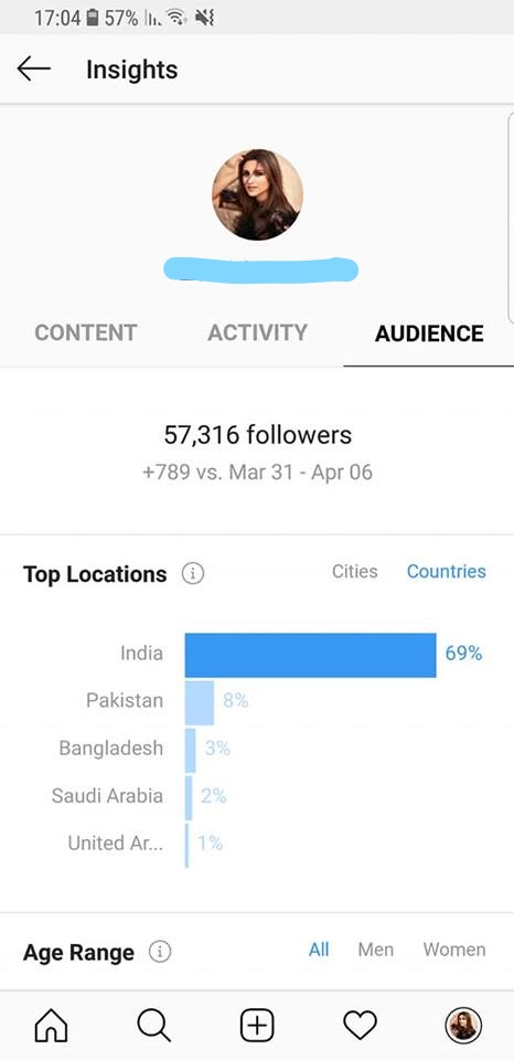 Buy Active Instagram Followers India | Who Has Got The Most